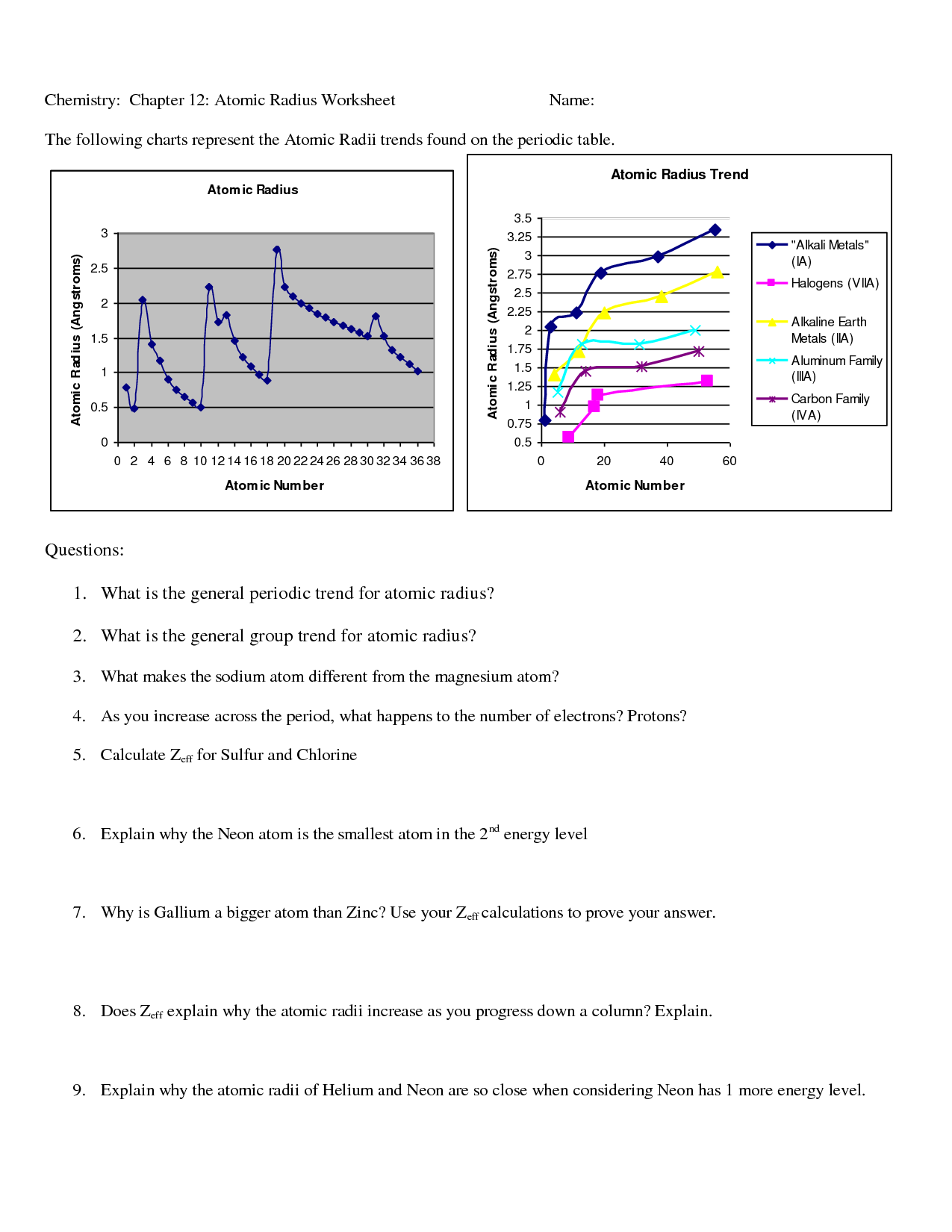 11 Best Images Of Periodic Trends Worksheet With Answers