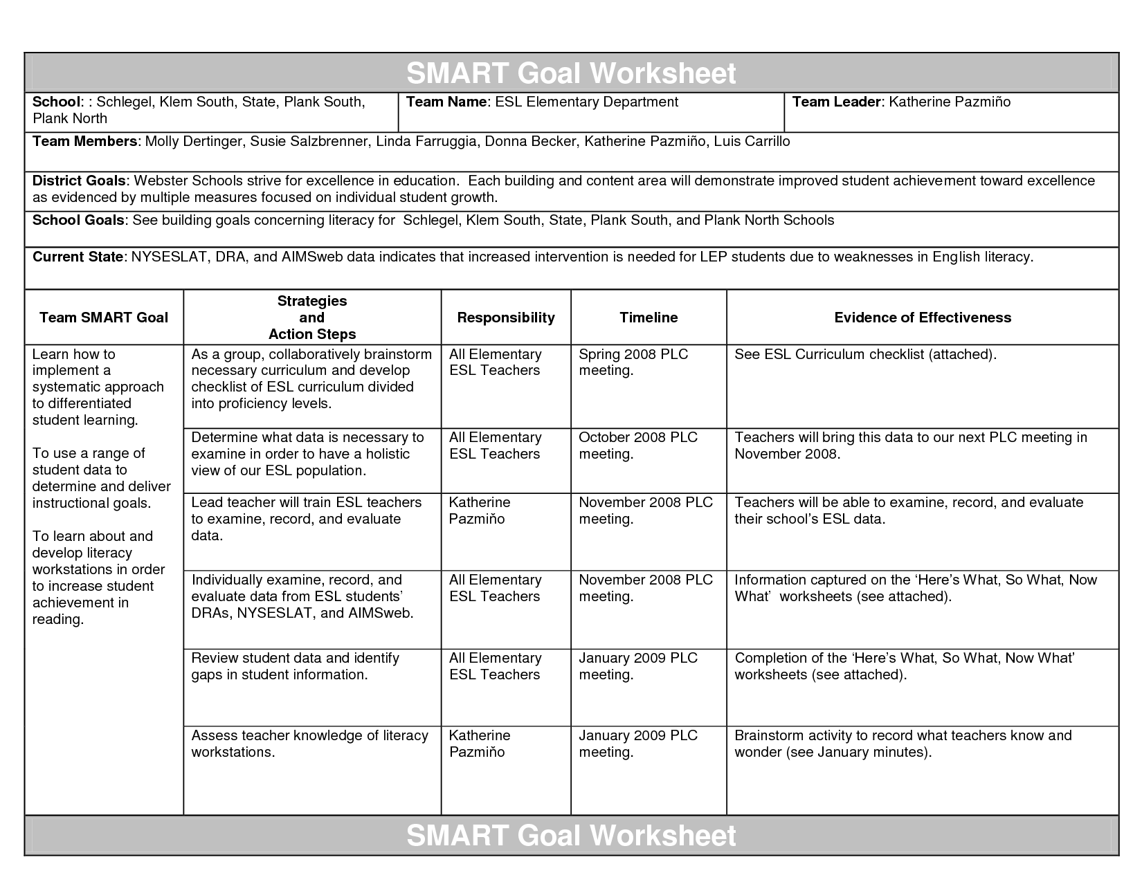 20 Best Images Of Smart Goals Worksheet For Teachers