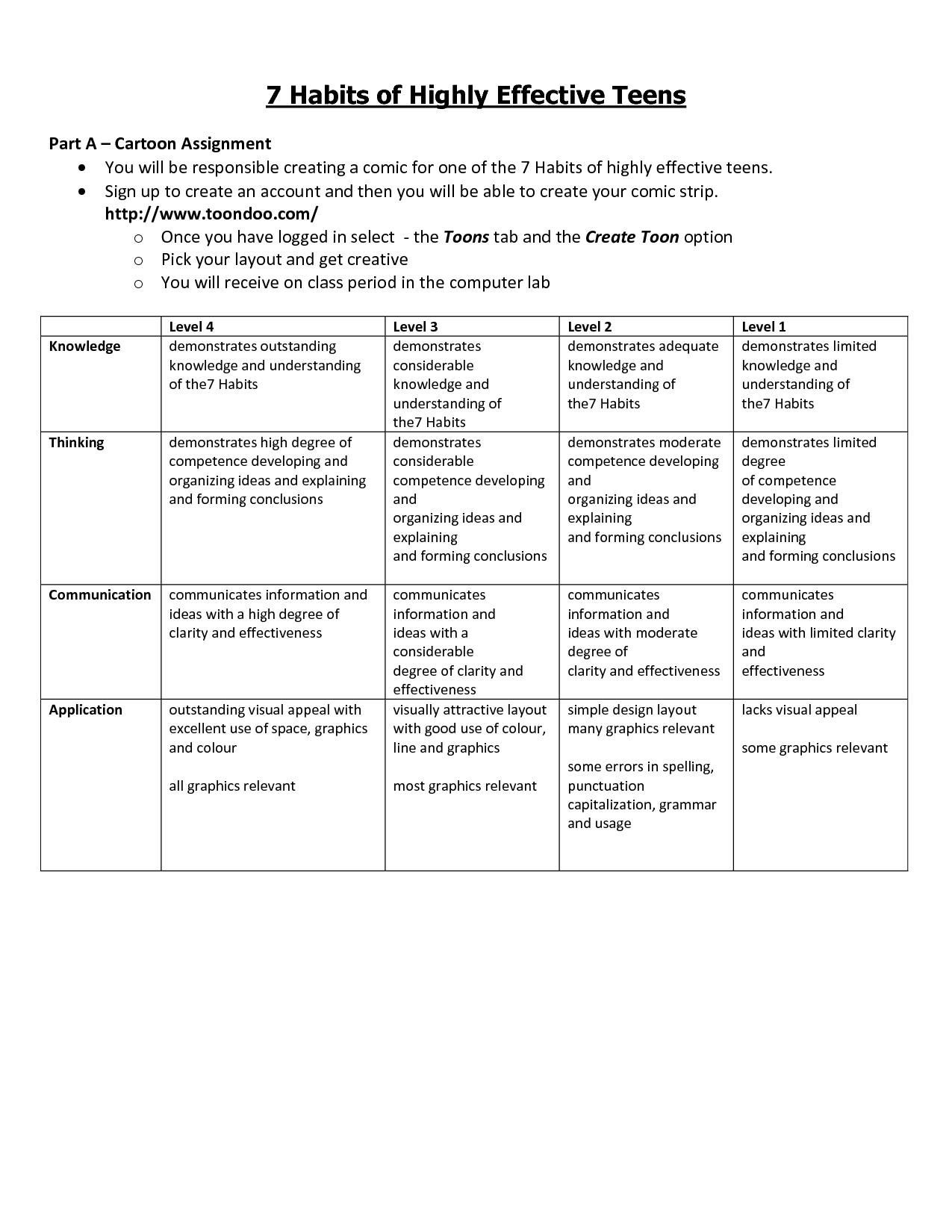 Habits Emotions Worksheet