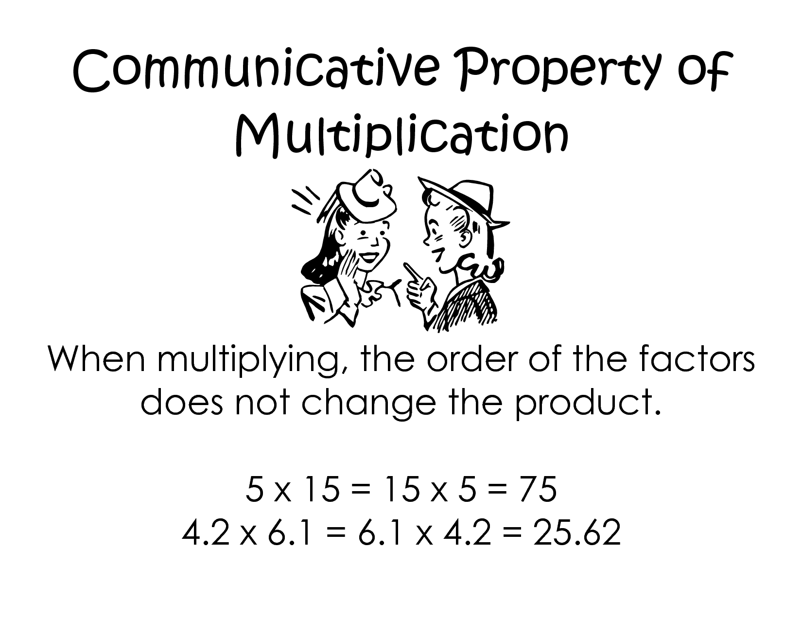 8 Best Images Of Associative Property Of Addition