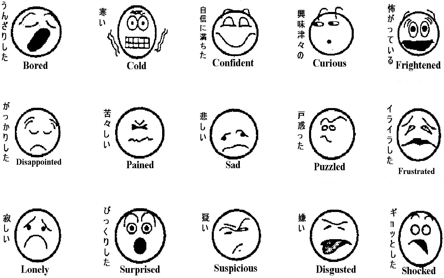 Feelings Emotions Worksheets Sketch Coloring Page