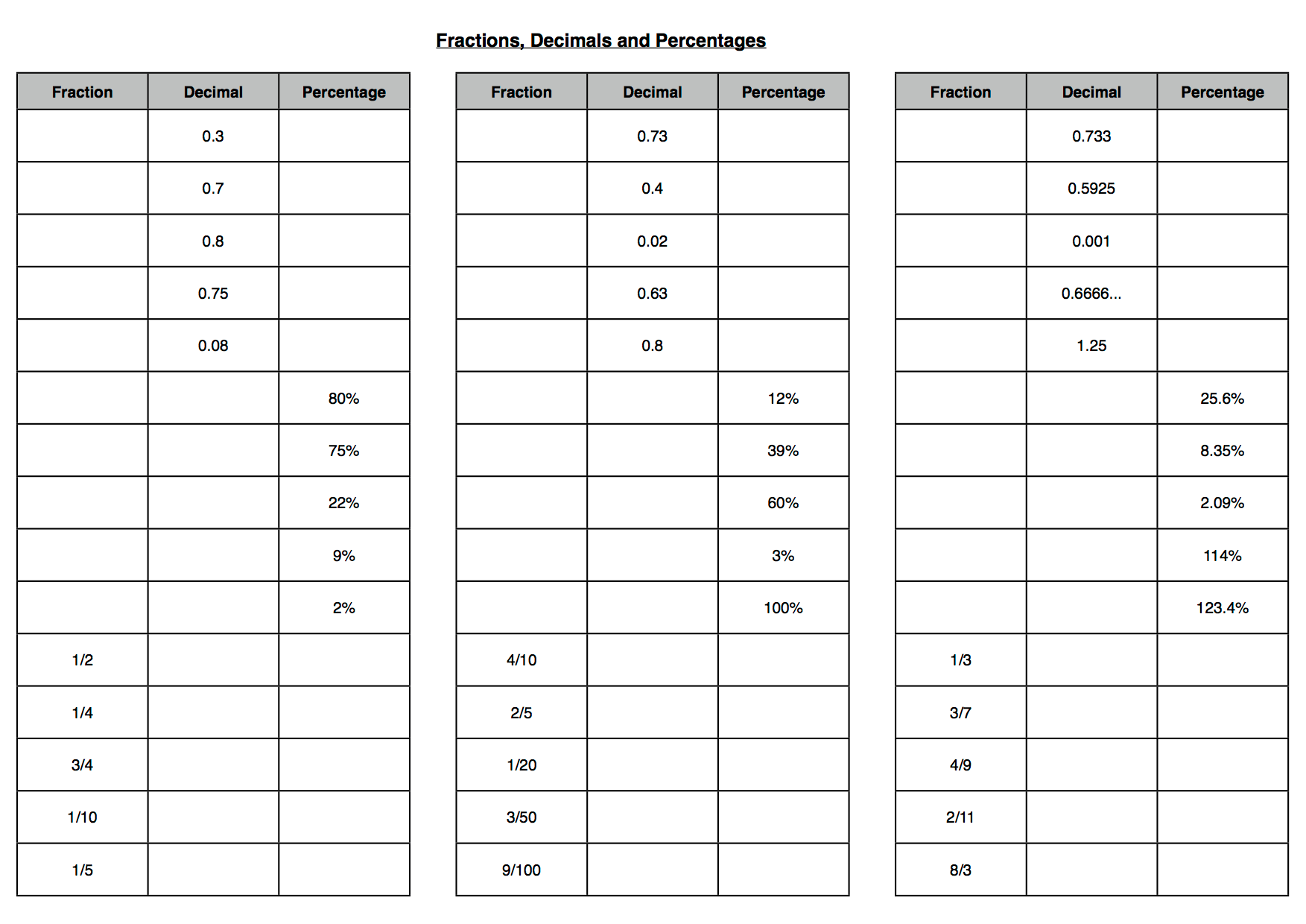 Math Worksheet Finding The Percent