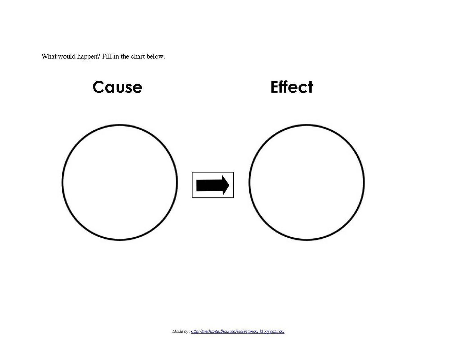 13 Best Images Of Free Cause And Effect Worksheets