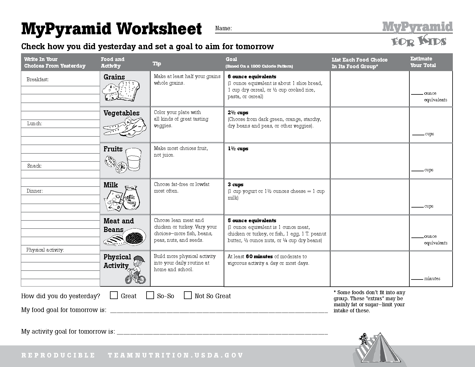 14 Best Images Of Activity Pyramid Worksheet