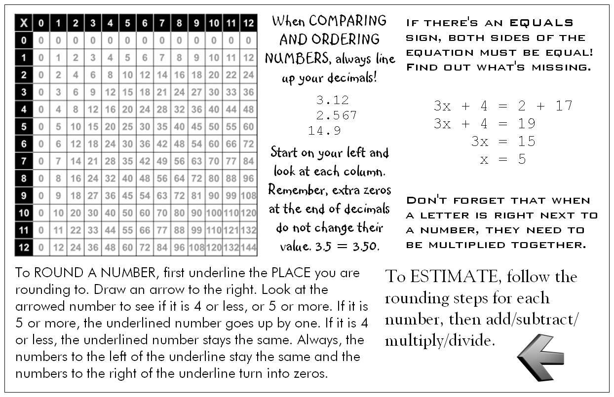 15 Best Images Of Seventh Grade Worksheets