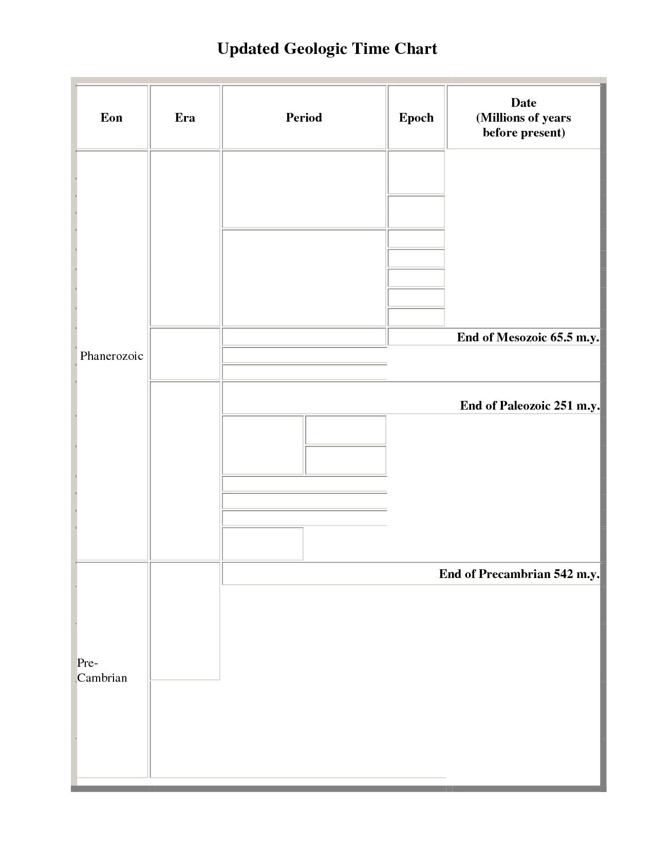 World Longitude And Latitude Printable Worksheet