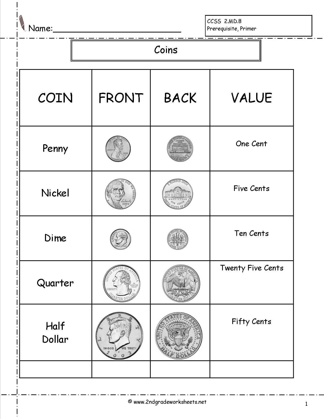 14 Best Images Of Nickel The Money Math Worksheets