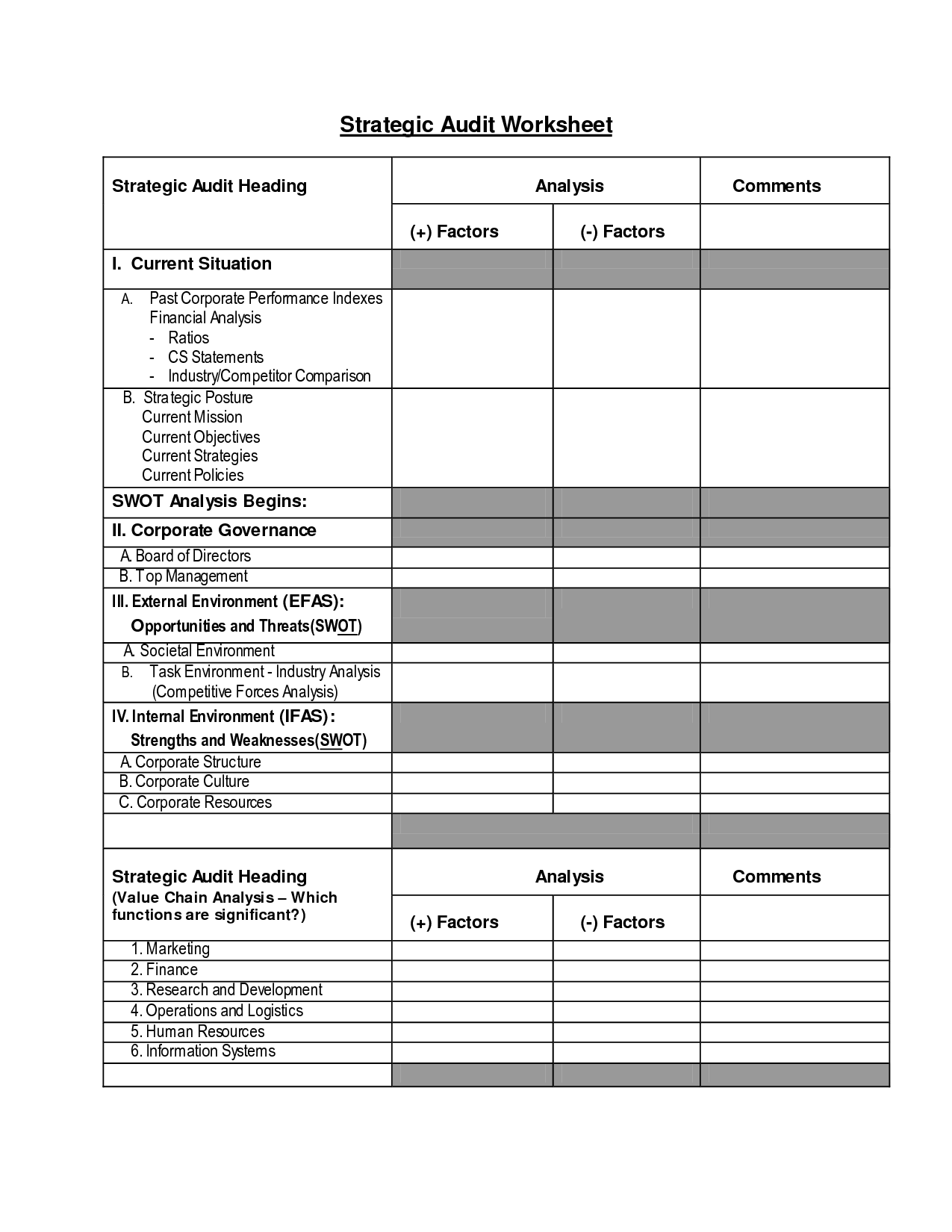 Worksheet Audit