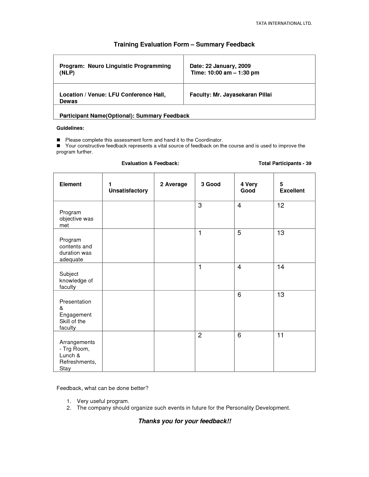 19 Best Images Of Employee Coaching Worksheet