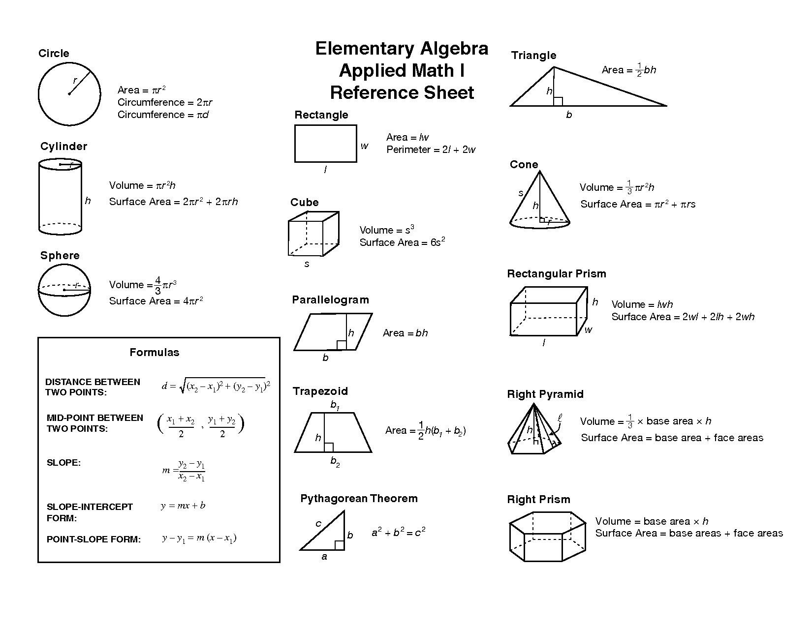 10 Best Images Of Worksheets For Area Formulas