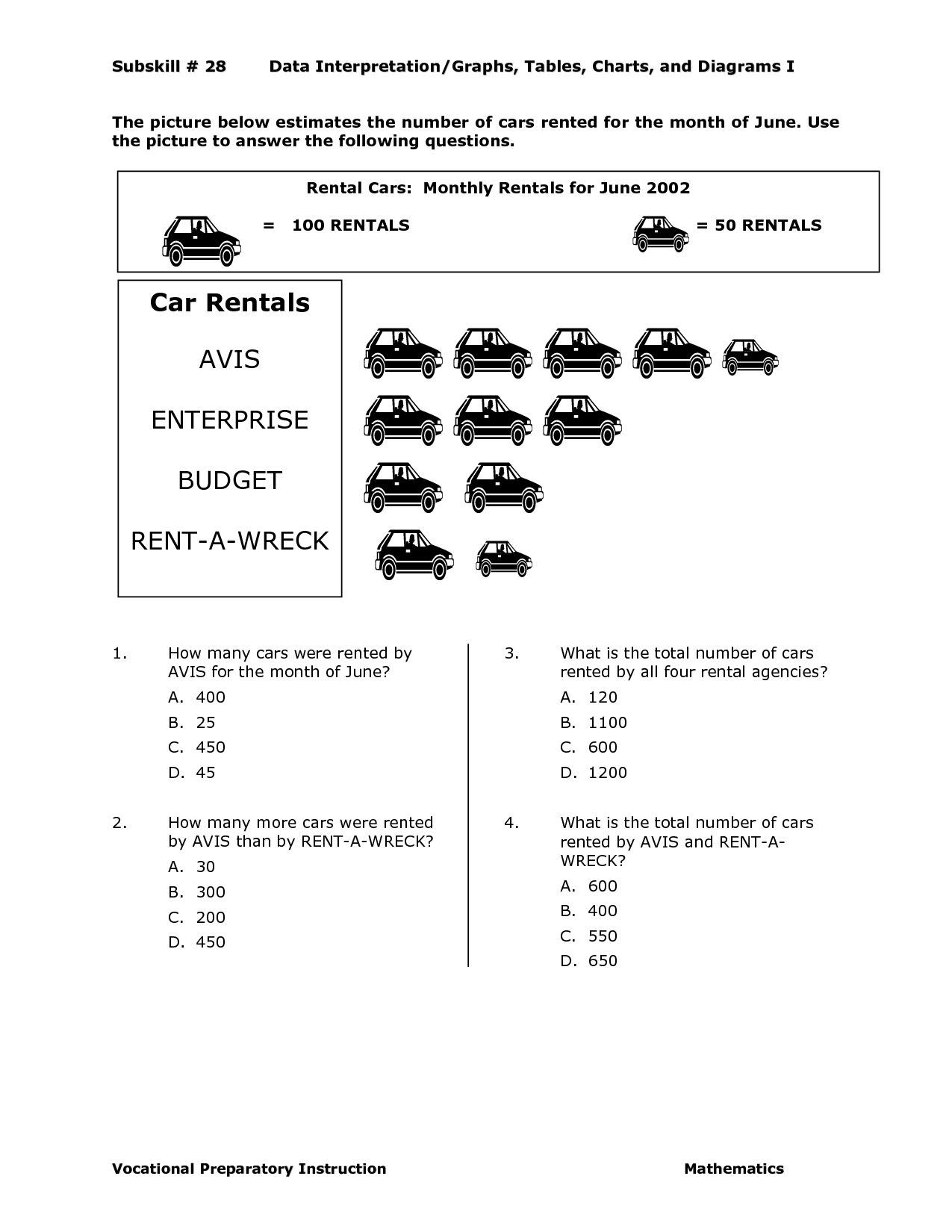 18 Best Images Of 2nd Grade Reading Worksheets Sequencing