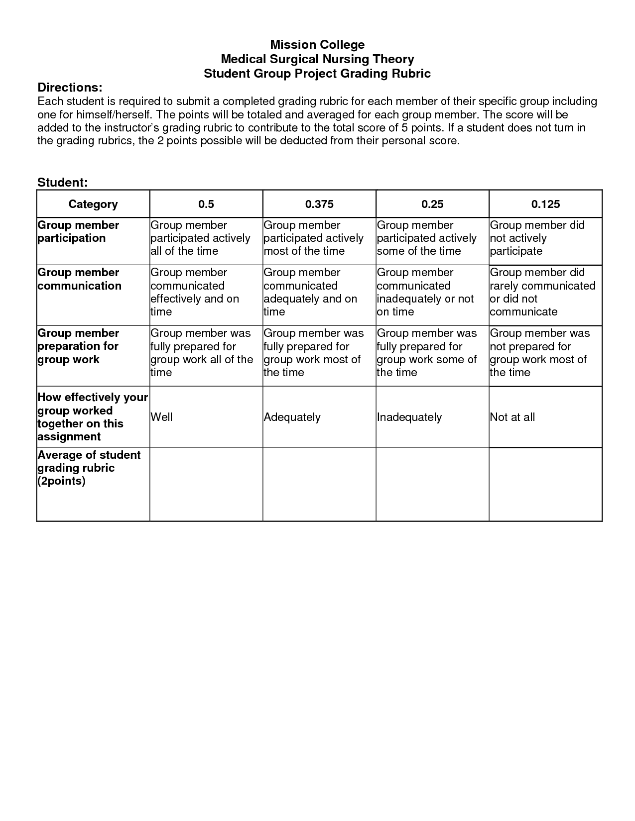 Business Research Paper Presentation Rubric Write My