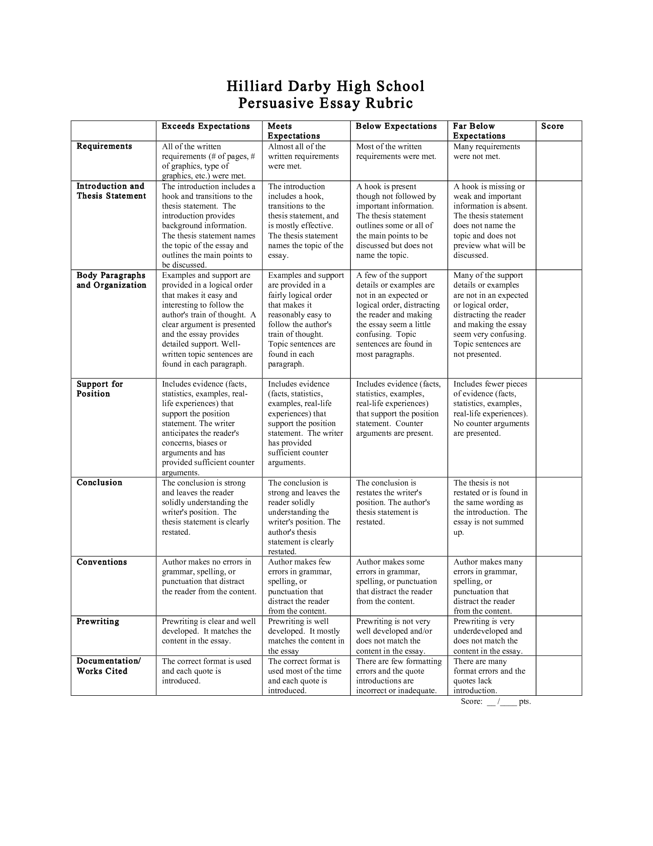 17 Best Images Of Writing Paragraphs Worksheets High