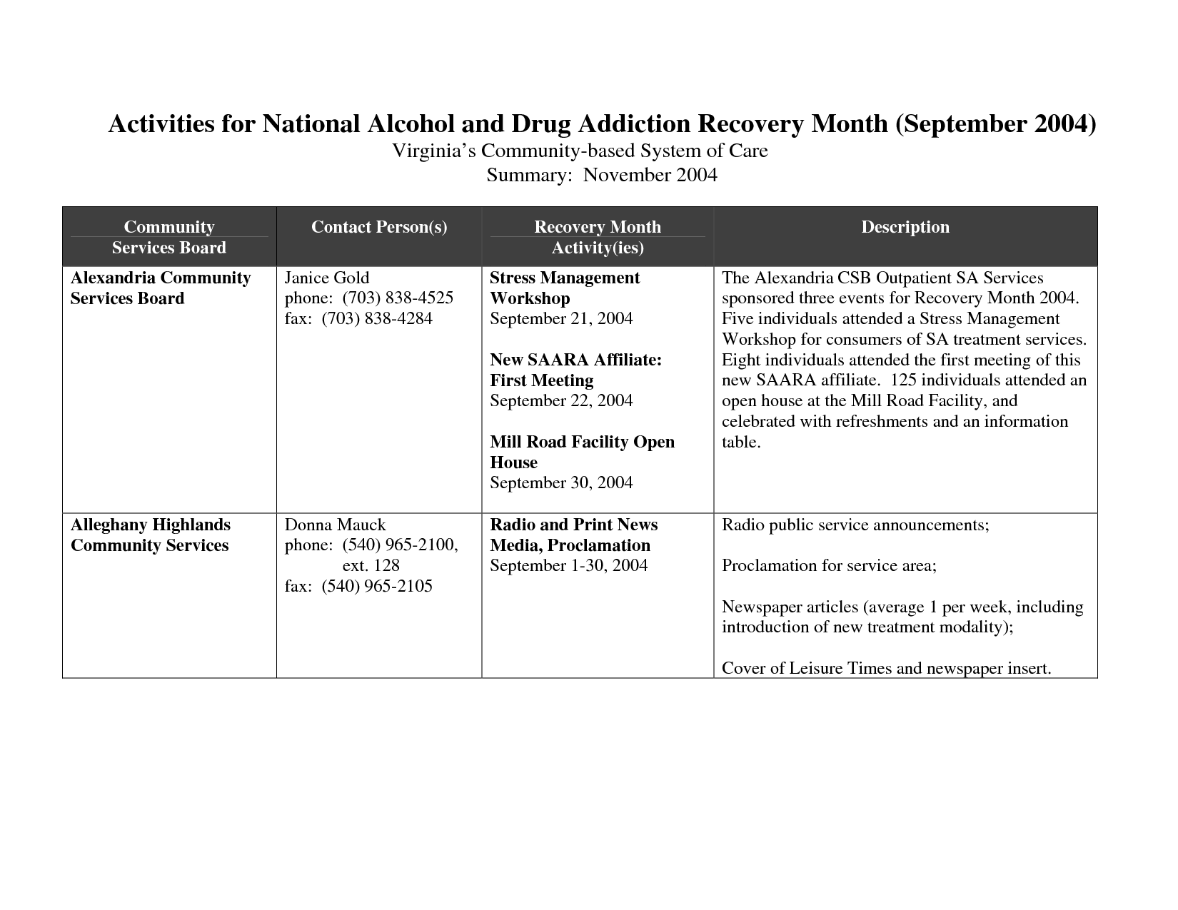 19 Best Images Of Free Substance Abuse Worksheets For