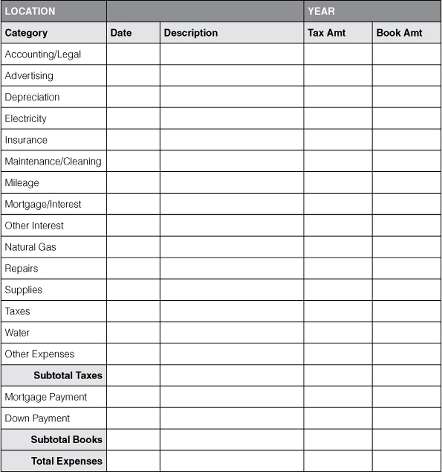 15 Best Images Of Spending Tracker Worksheet