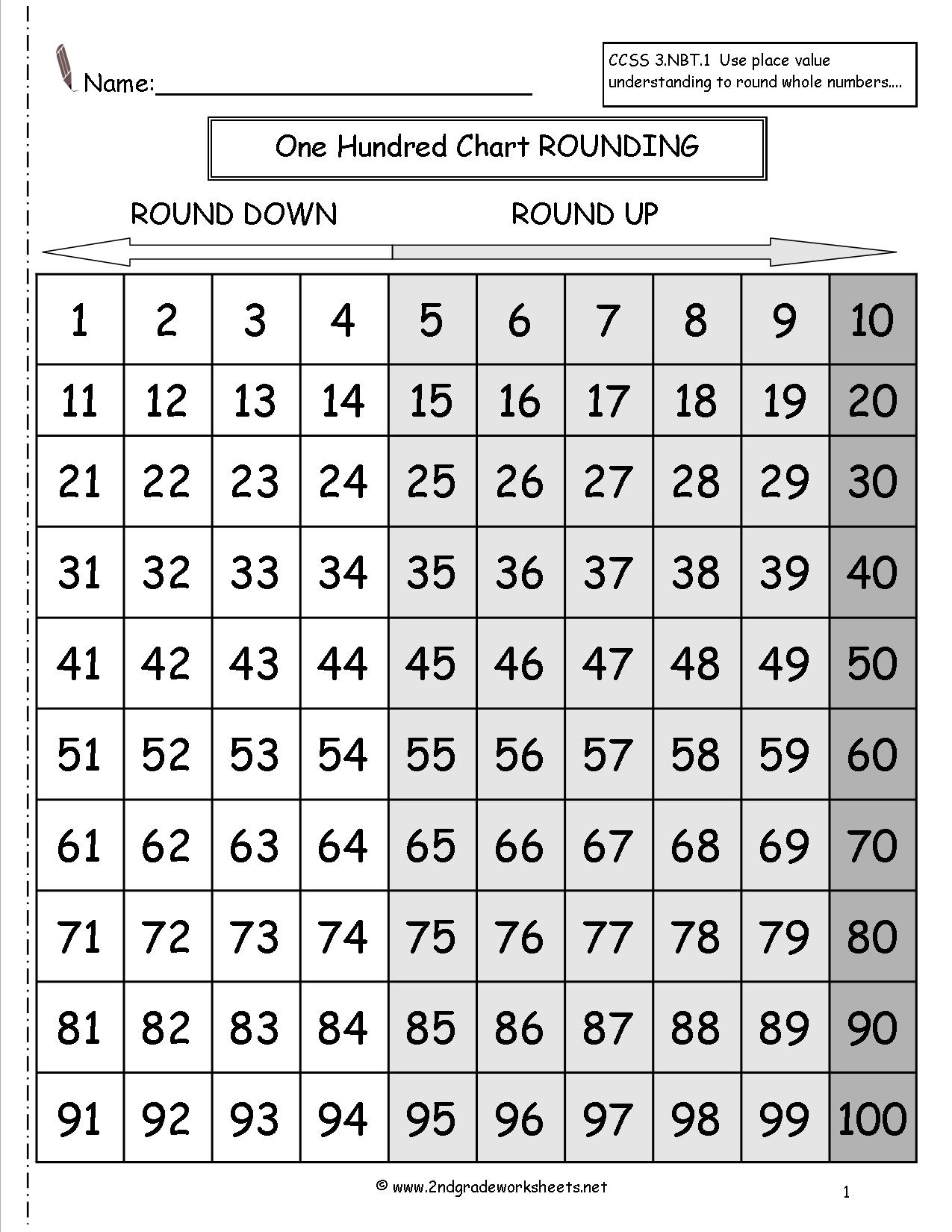 10 Best Images Of Hundreds Tens And Ones Worksheets