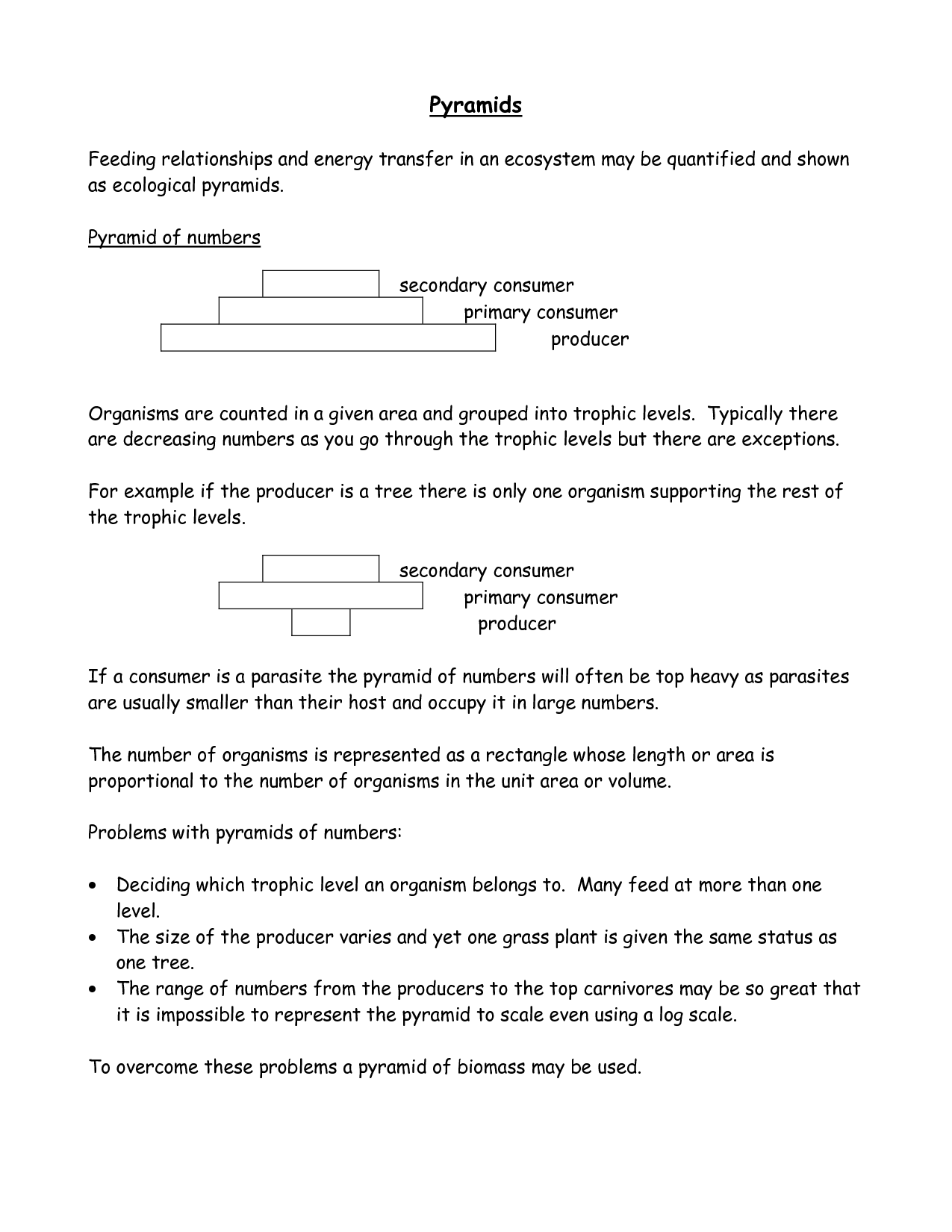 11 Best Images Of Biomass Energy Pyramid Worksheet
