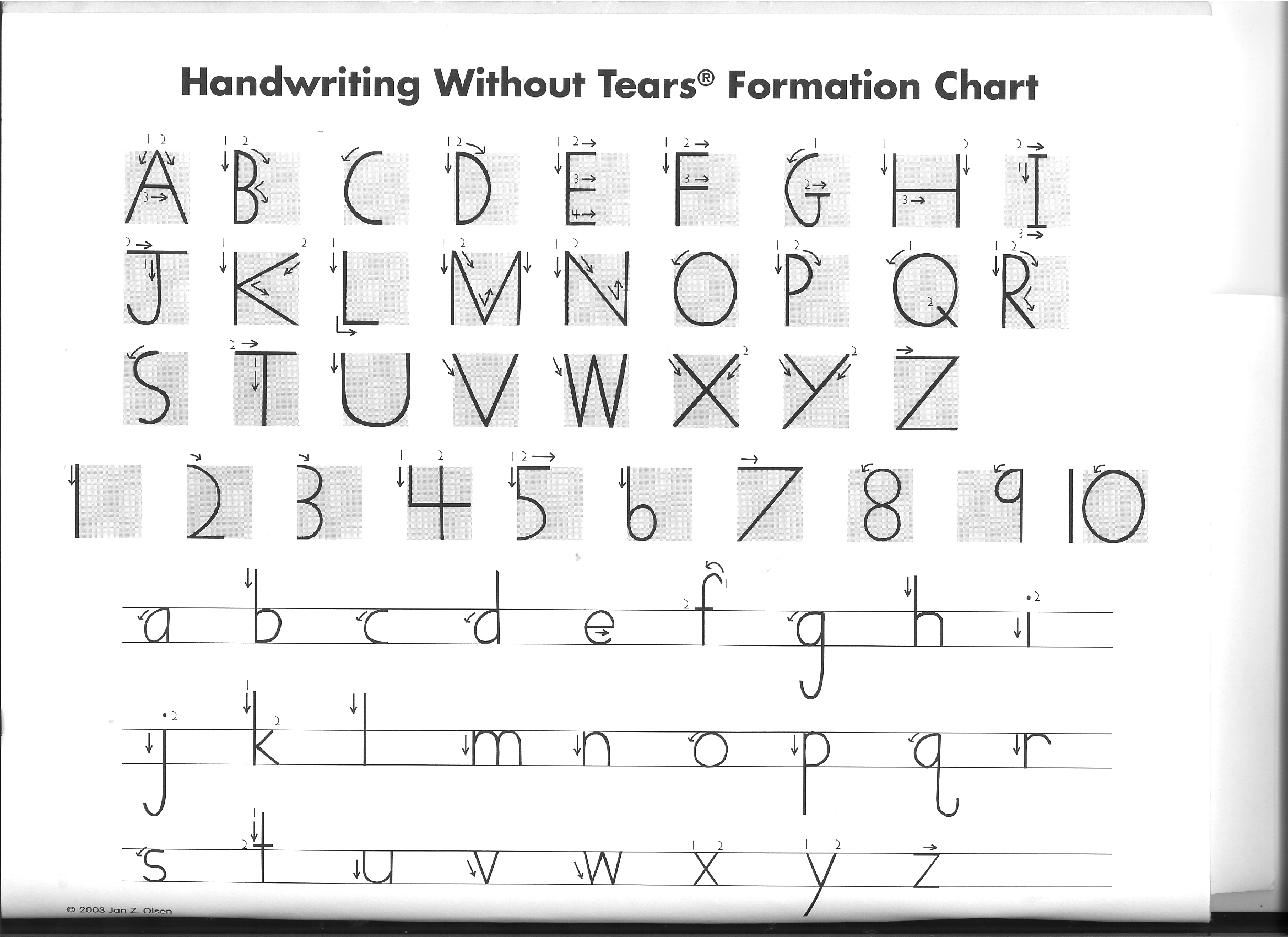 How To Write Alphabet Letters In Cursive