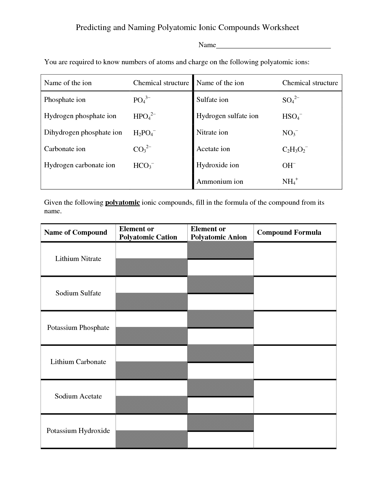 17 Best Images Of Ionic Compounds Worksheet Answer Key