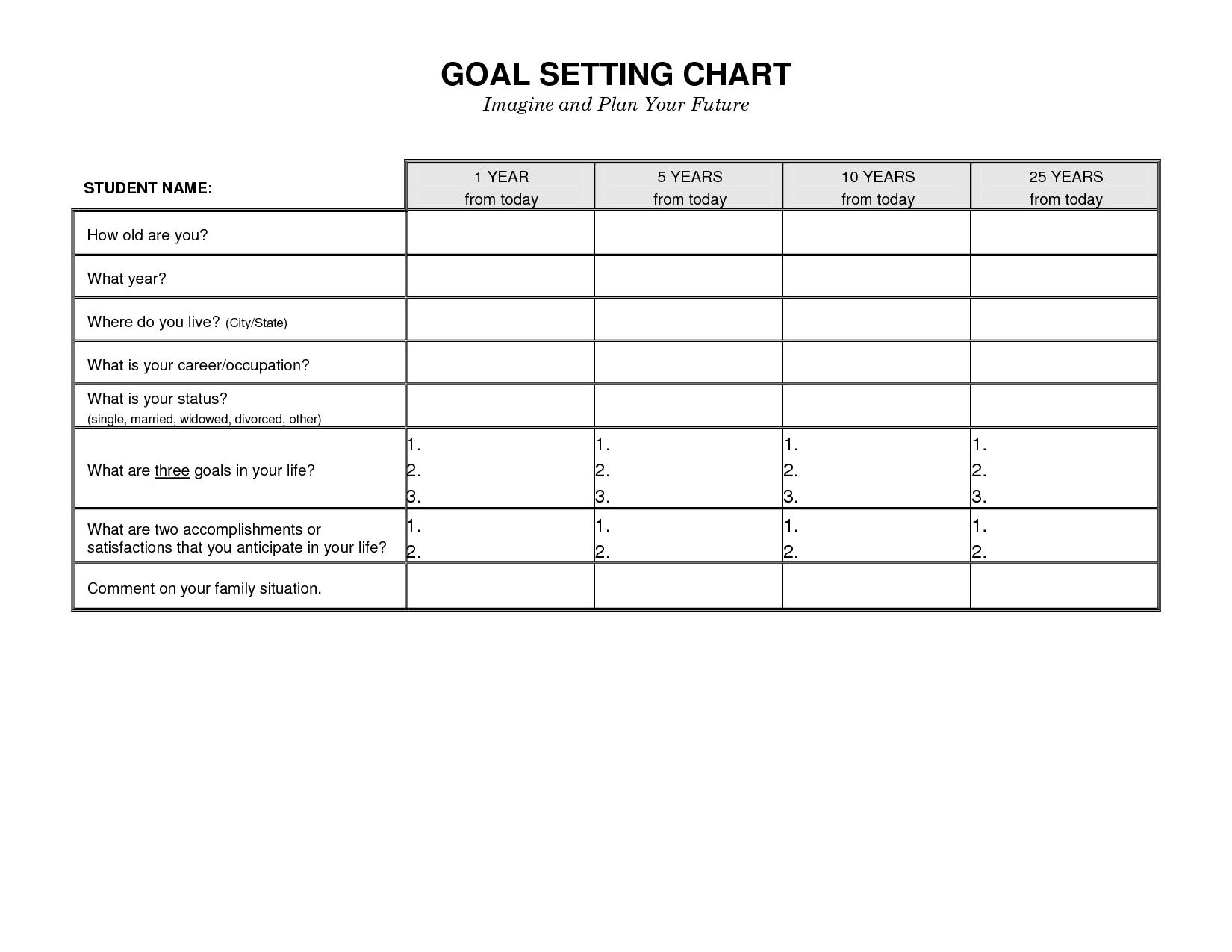 15 Best Images Of 5 Year Career Planning Worksheet