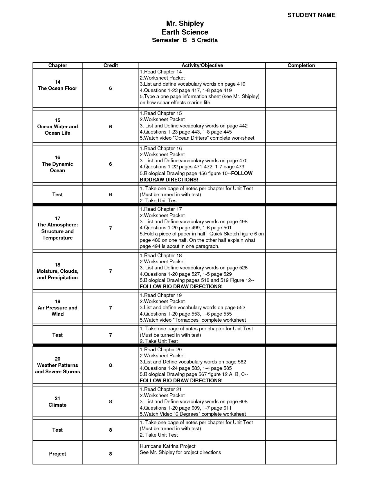 Ocean Floor Landform Worksheet