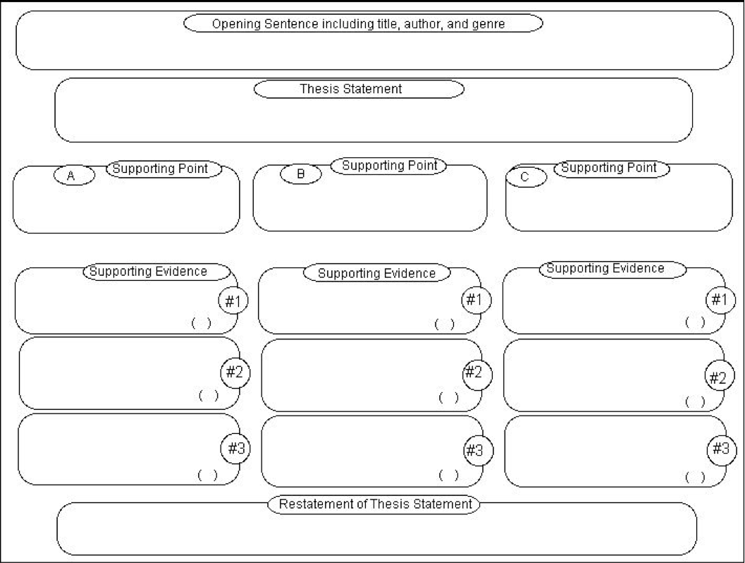 17 Best Images Of 8th Grade Independent Reading Worksheets