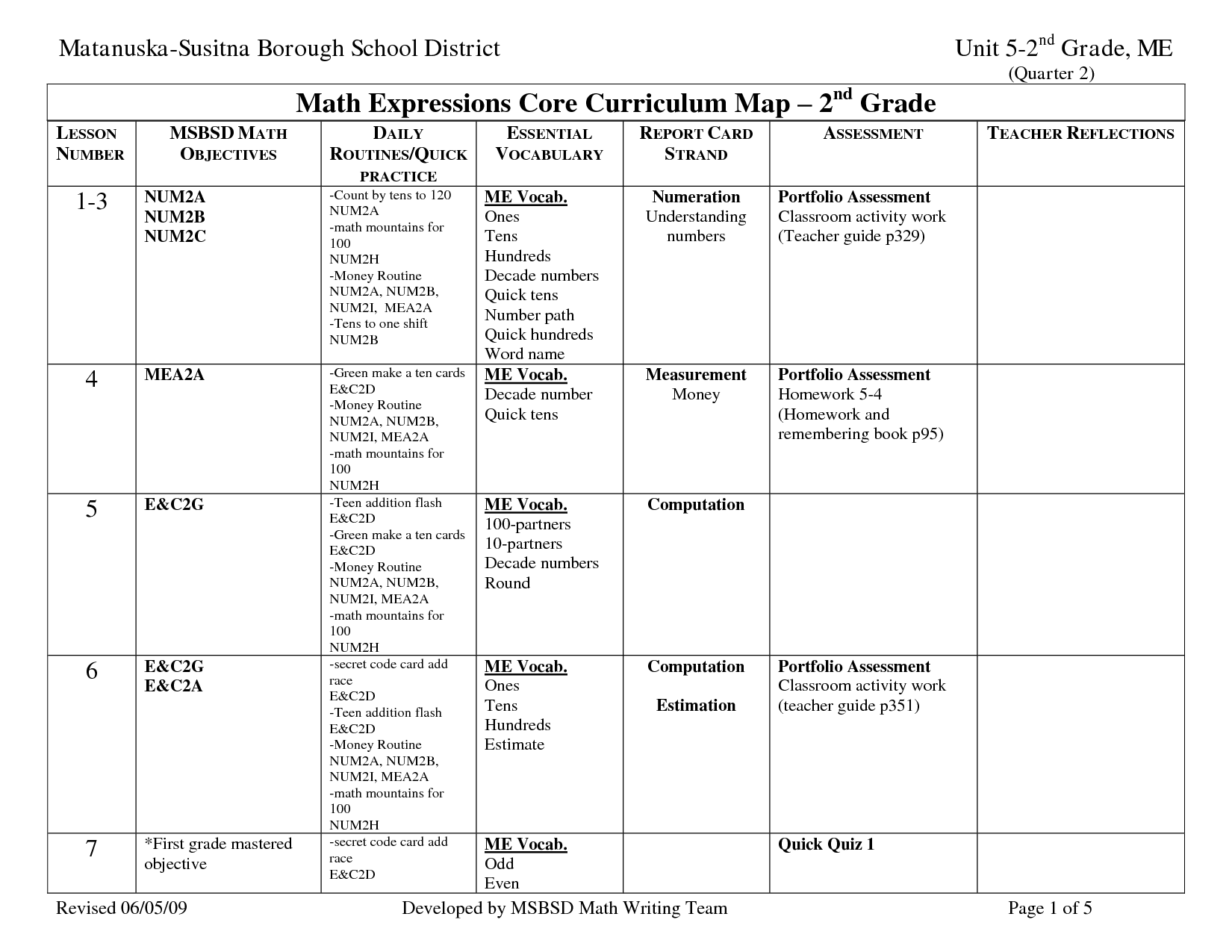 2nd Grade Math Curriculum Map Pictures To Pin