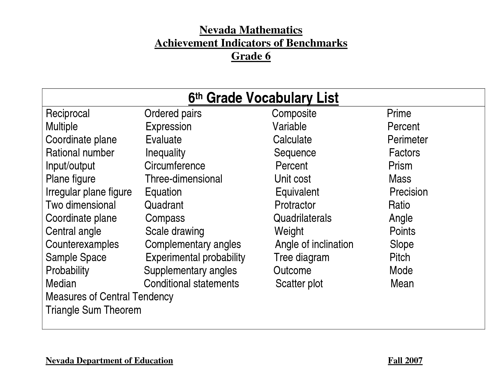 Science Vocabulary Worksheet