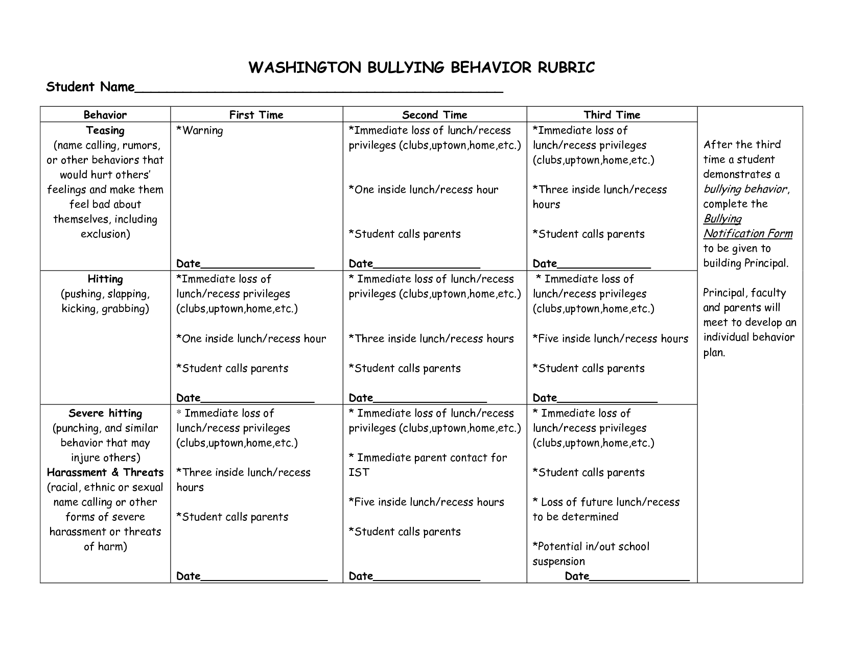 Worksheet On Bullying