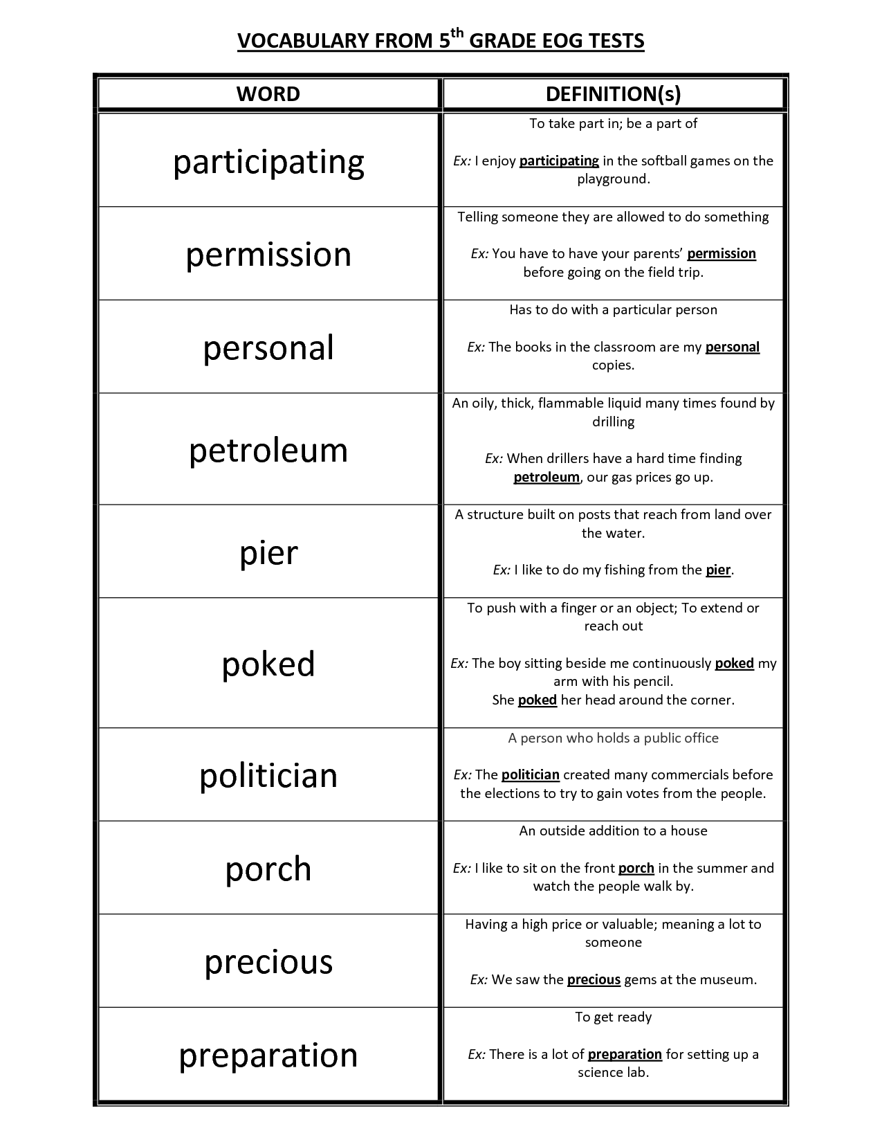 5th Grade Vocabulary Words Worksheet Printable