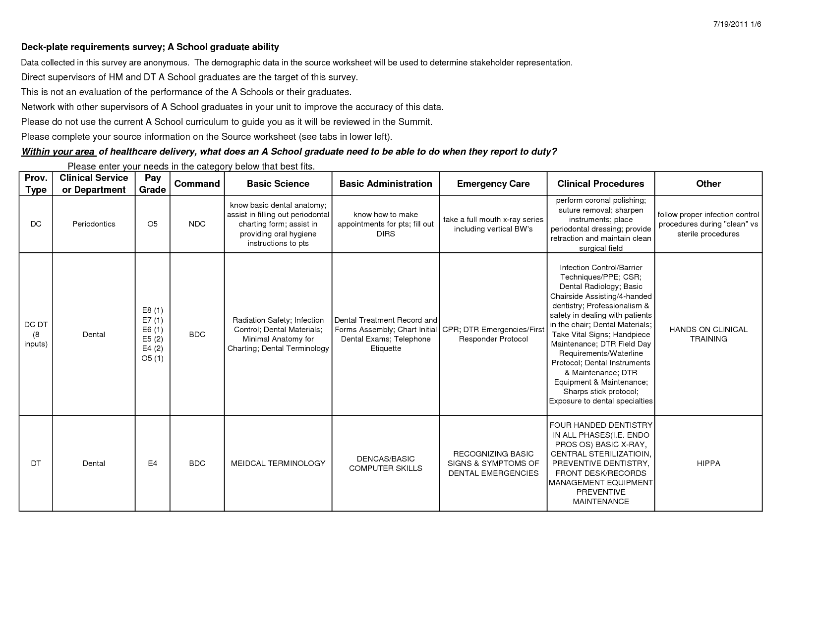 16 Best Images Of Risk Management Plan Worksheet