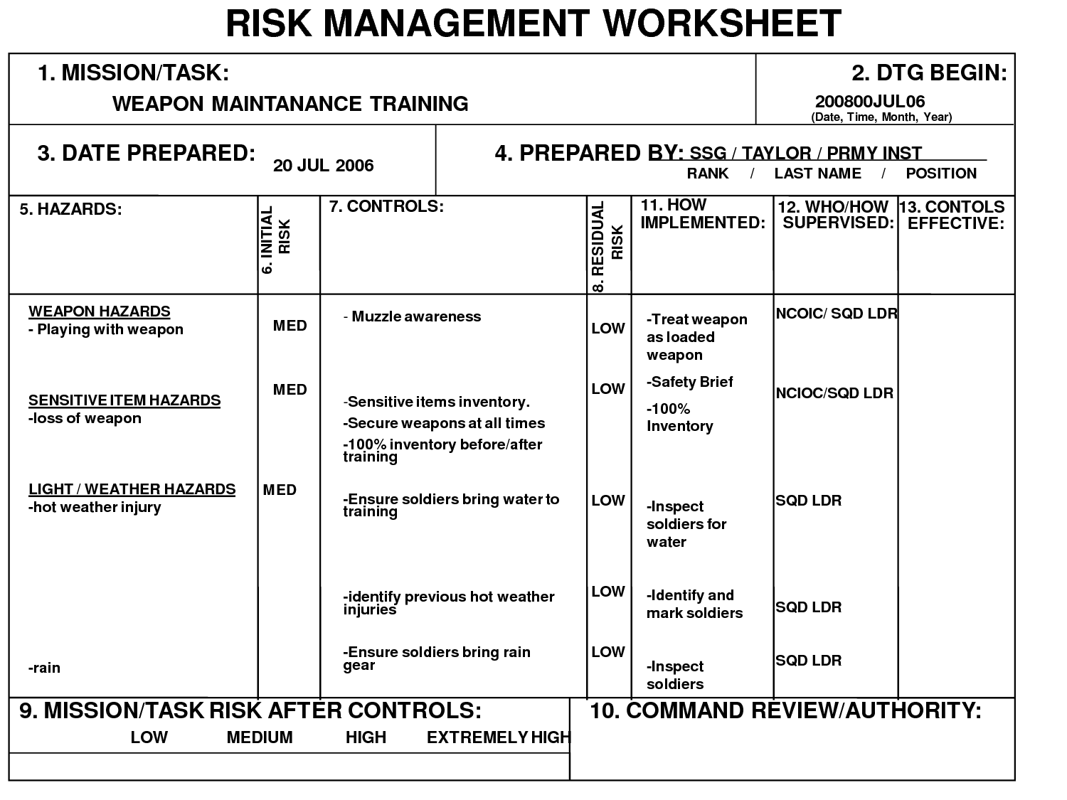 31 Army Deliberate Risk Assessment Worksheet Example