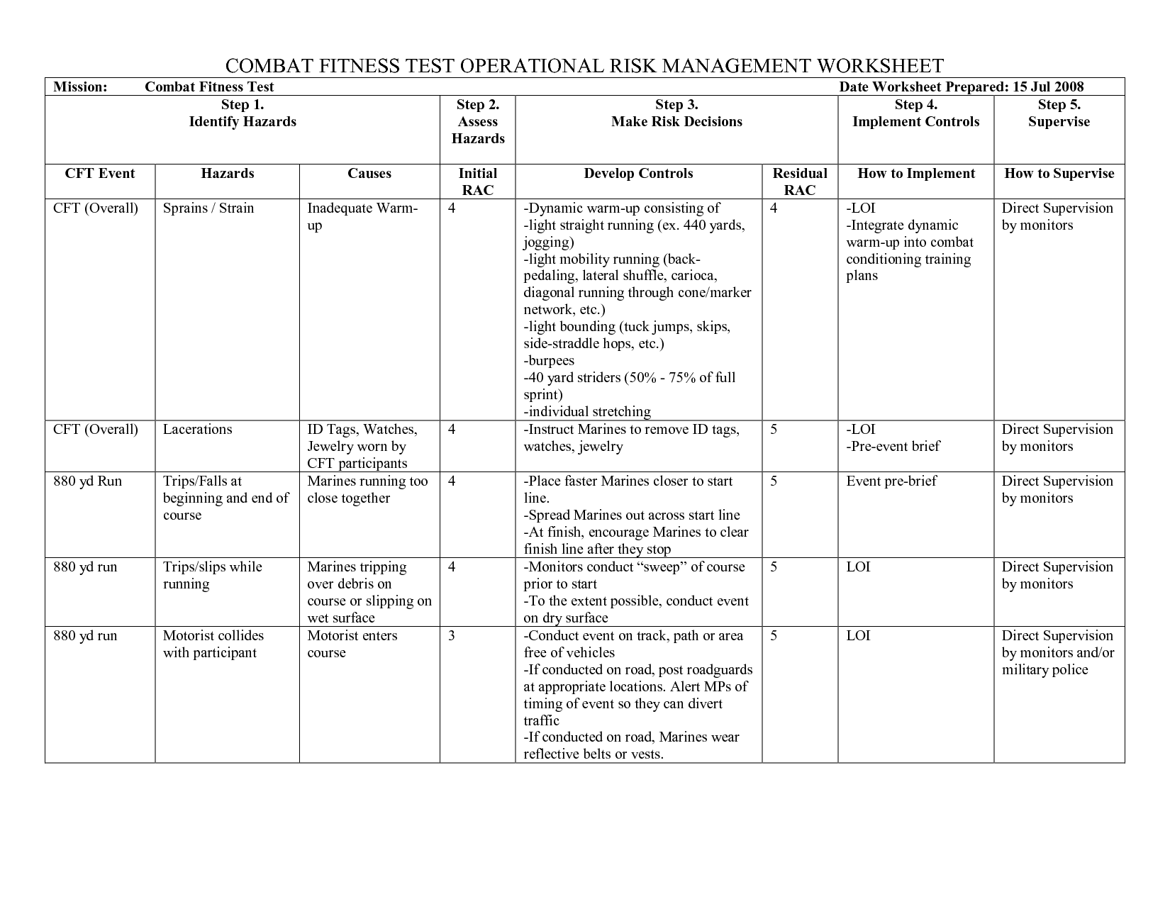 Operational Risk Management Worksheet