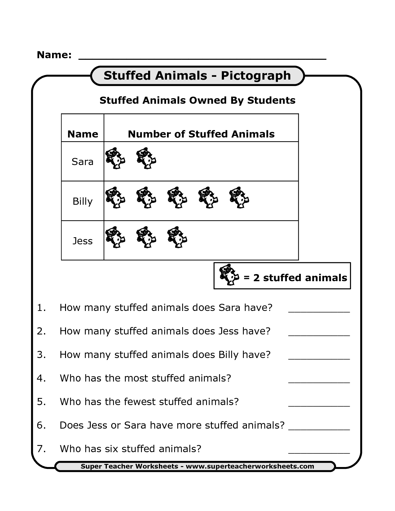 13 Best Images Of Pictograph Worksheets Grade 3