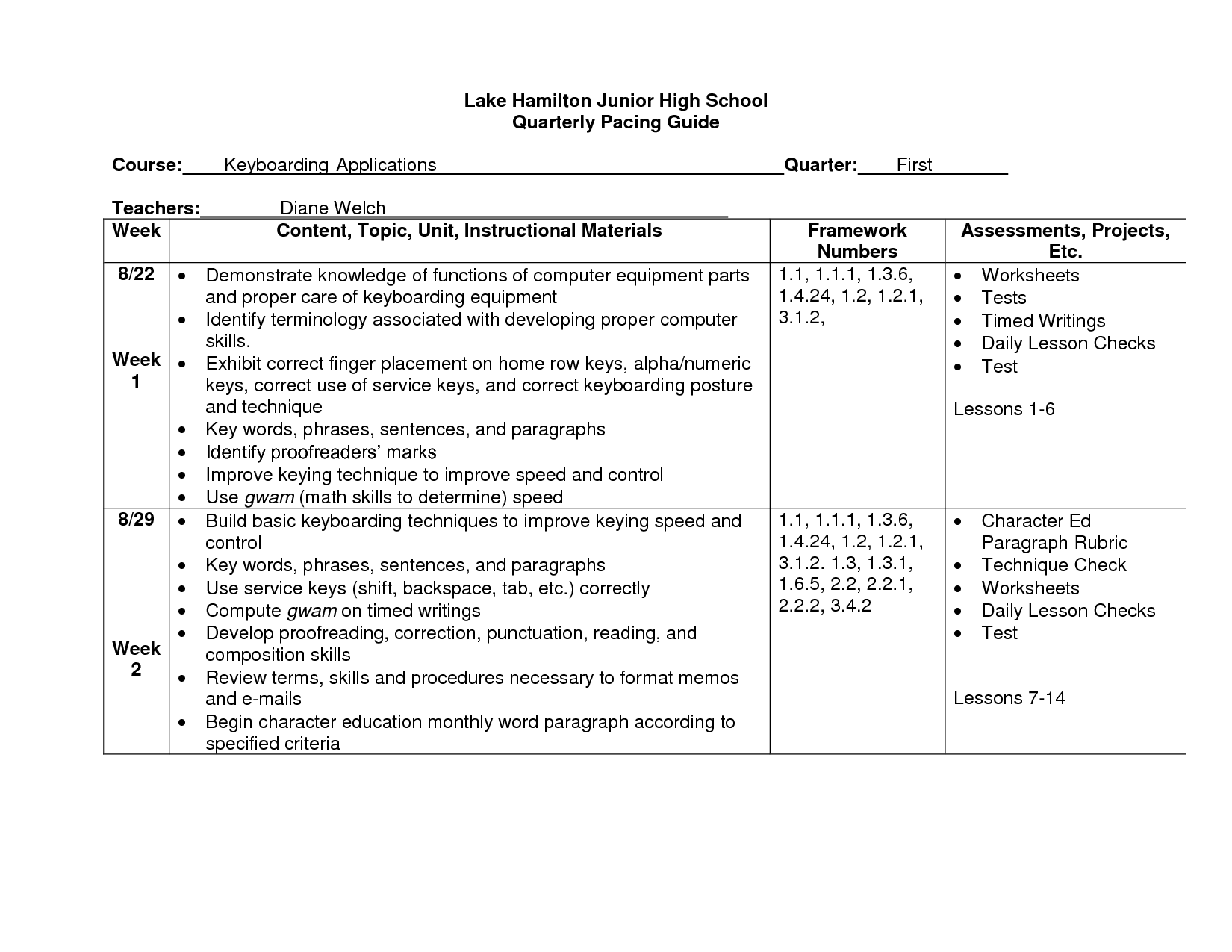 Computer Skills Worksheet For Kindergarten