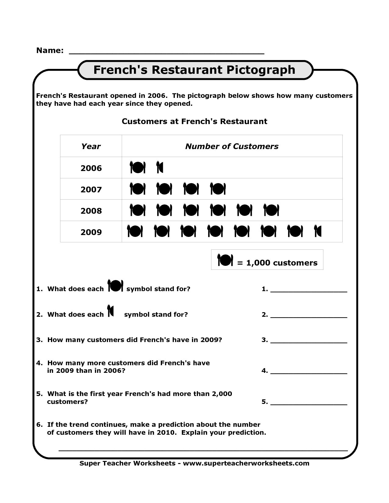 Pictogram Worksheet Year 2