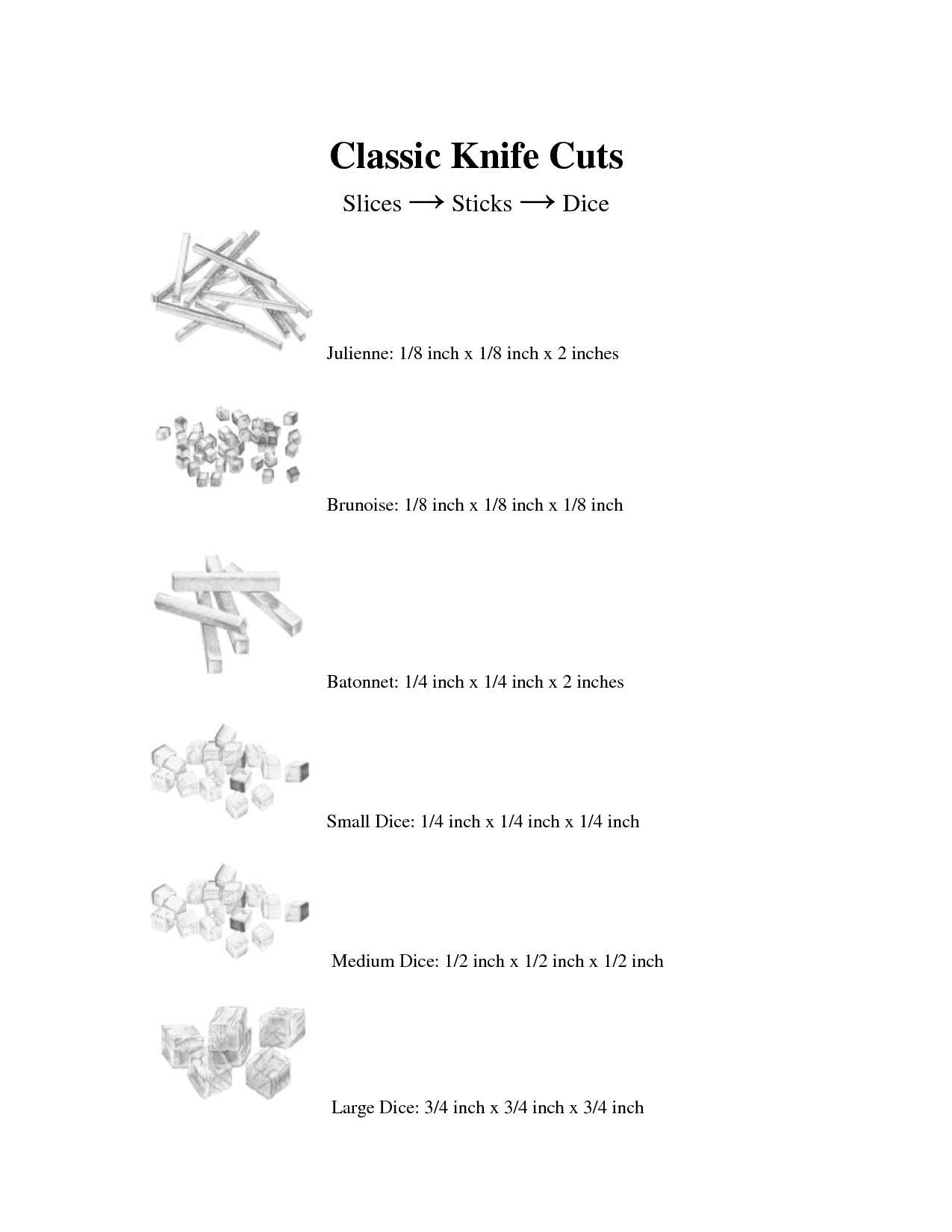 13 Best Images Of Knife Cuts Worksheet