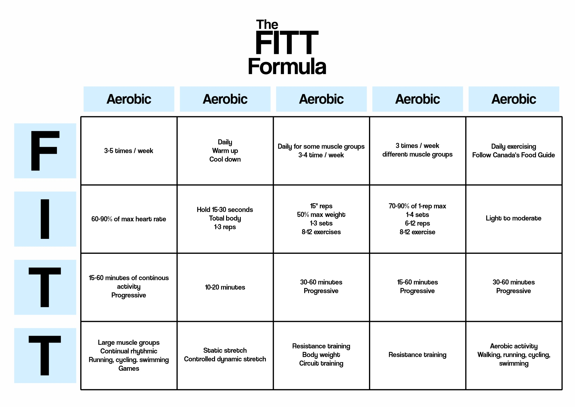 6 Best Images Of Strength Training Worksheet