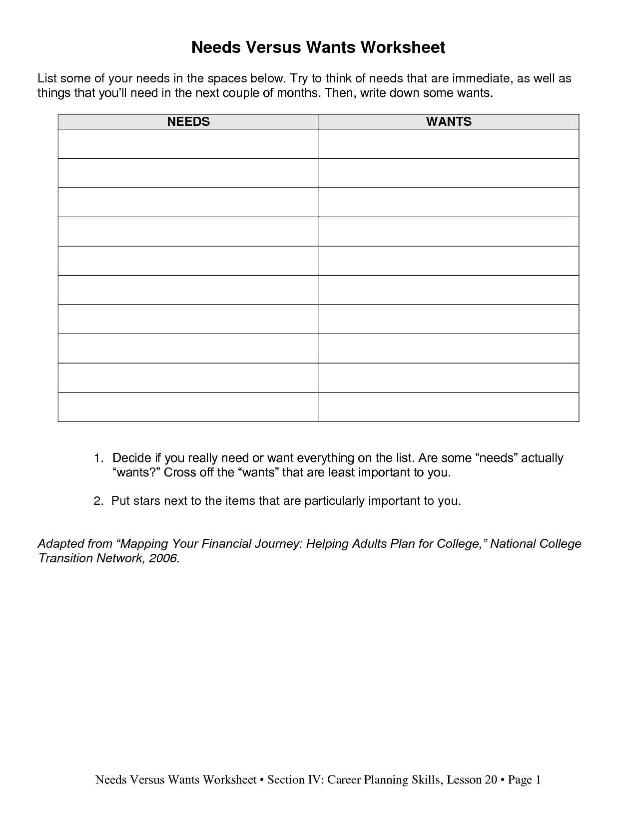 11 Best Images Of Wants And Needs Worksheet Adults