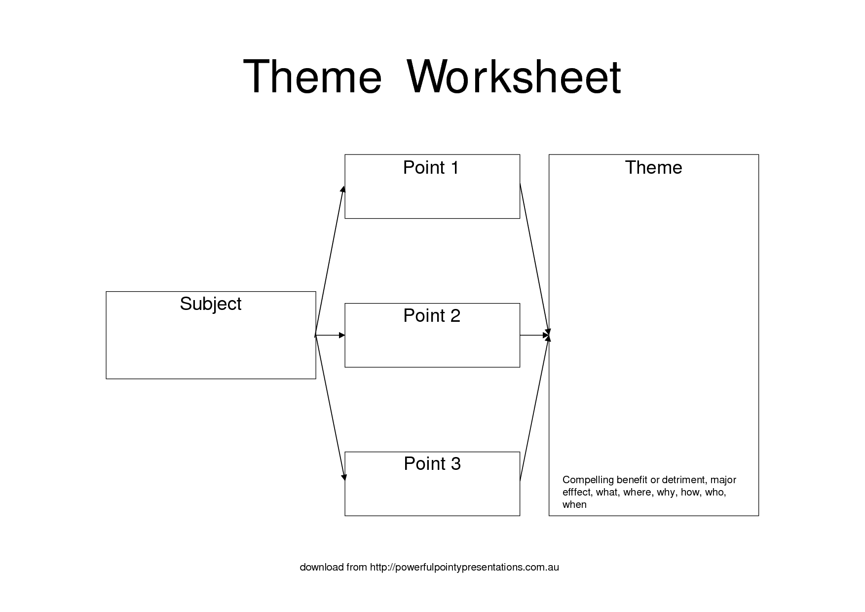 7 Best Images Of Identifying Theme Worksheets