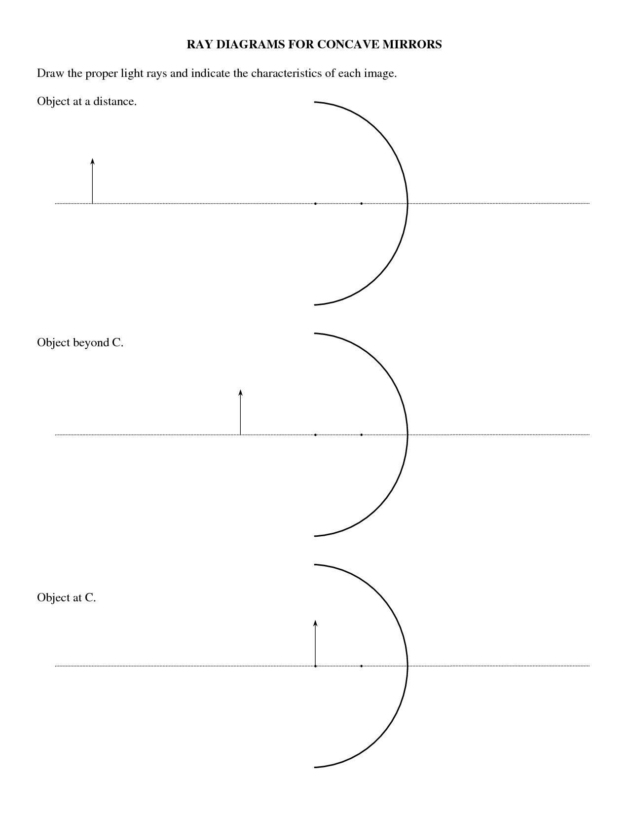 19 Best Images Of Concave And Convex Mirrors Worksheets