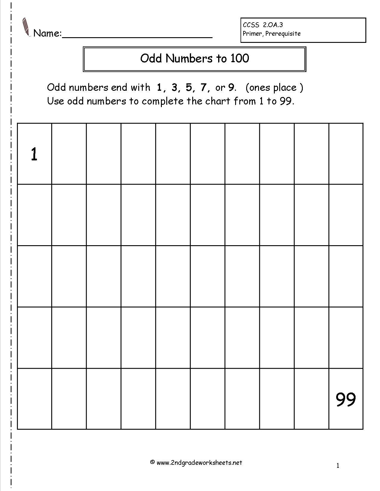 Odd Even Prime And Composite Numbers Worksheet