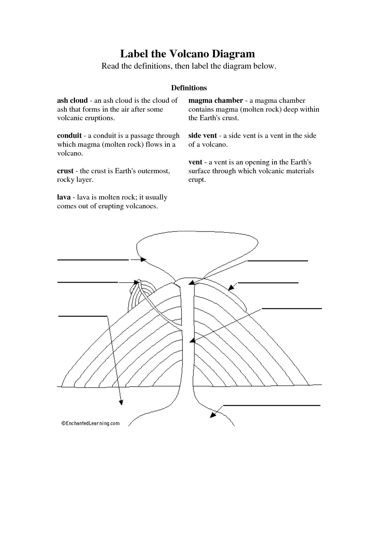 Volcanoes Worksheet Tes