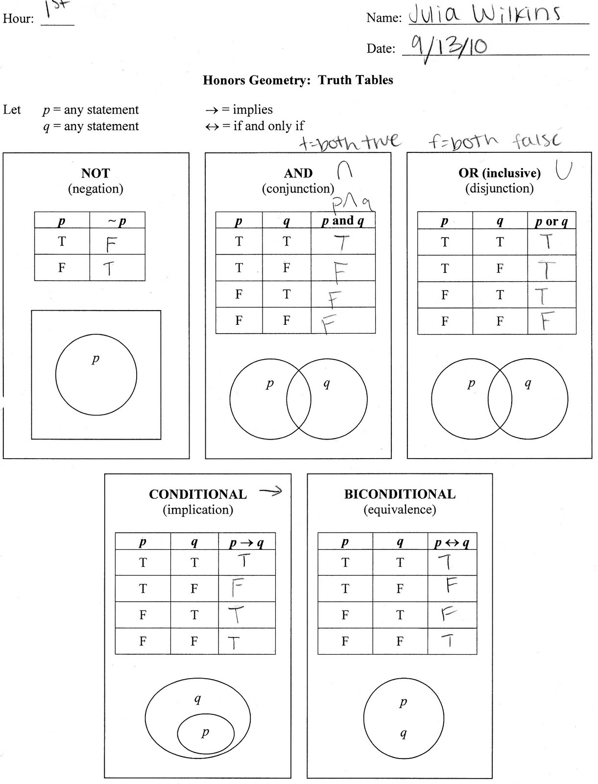 9 Best Images Of Basic Geometric Ideas Worksheet