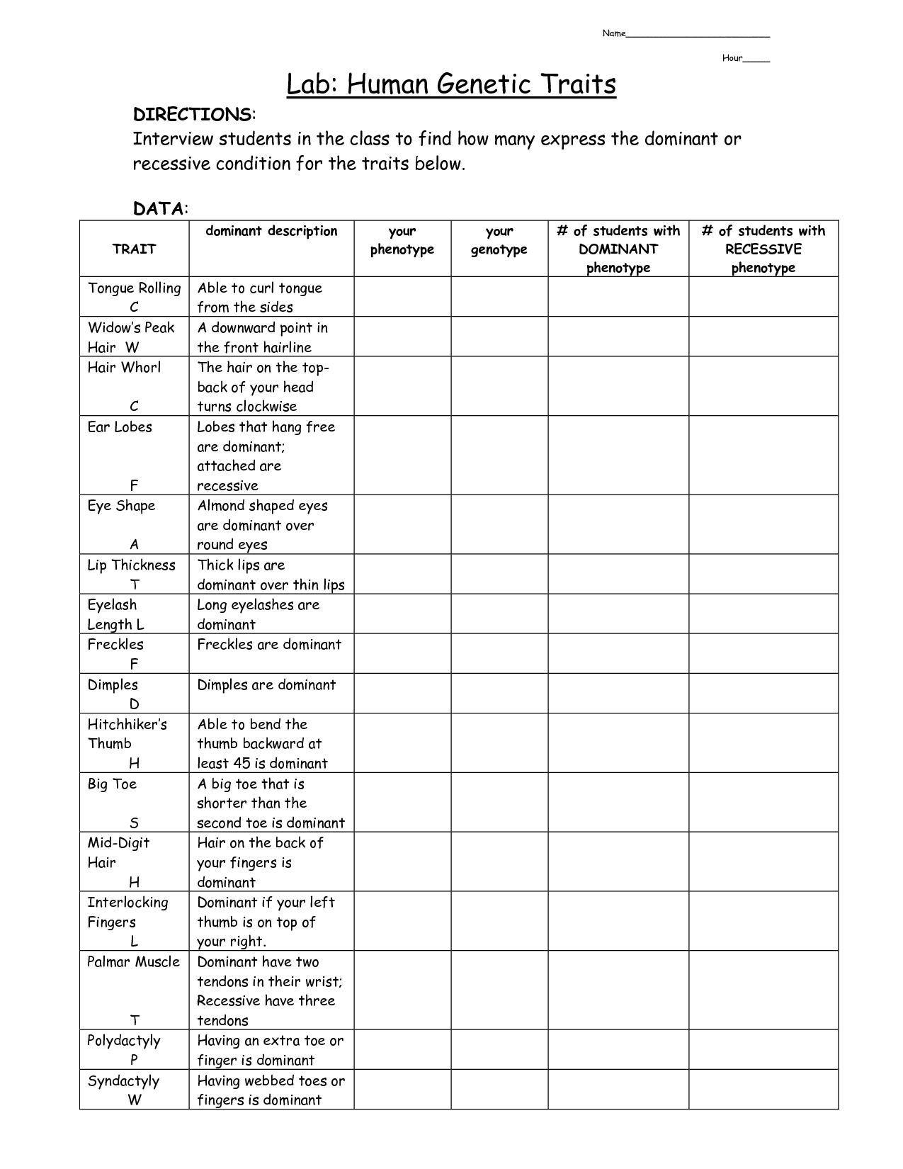 11 Best Images Of Pedigree Worksheet Answers