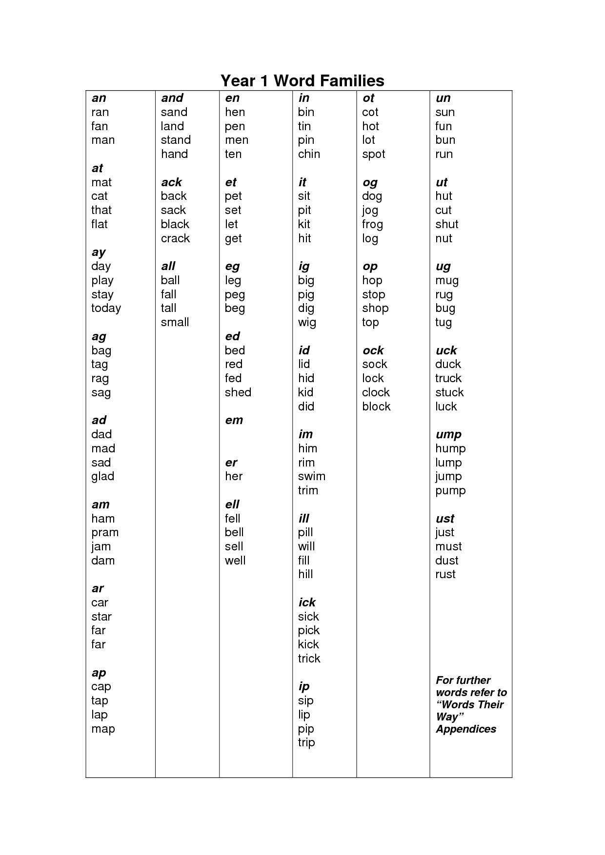 14 Best Images Of Dge Words Worksheet