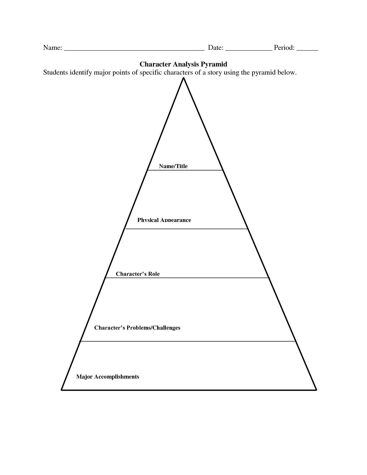 Empty Energy Pyramid
