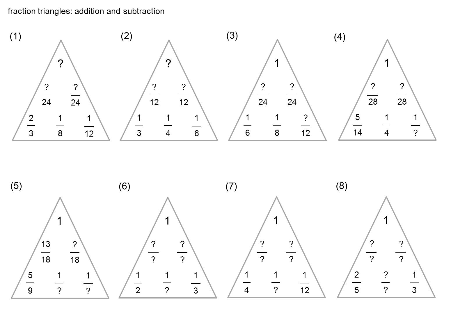 6 Best Images Of Comparing Fractions Same Denominator