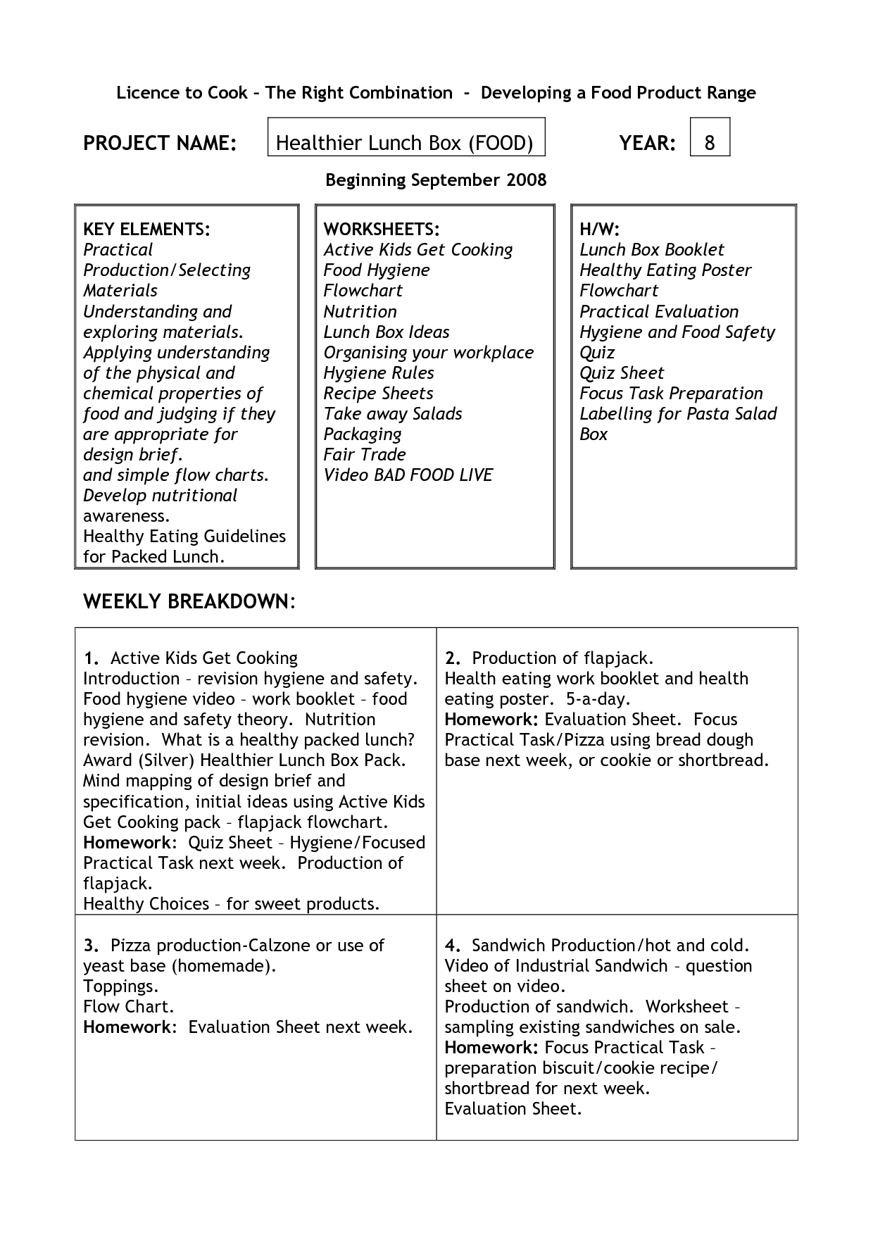 16 Best Images Of Worksheets Healthy Eating Nutrition