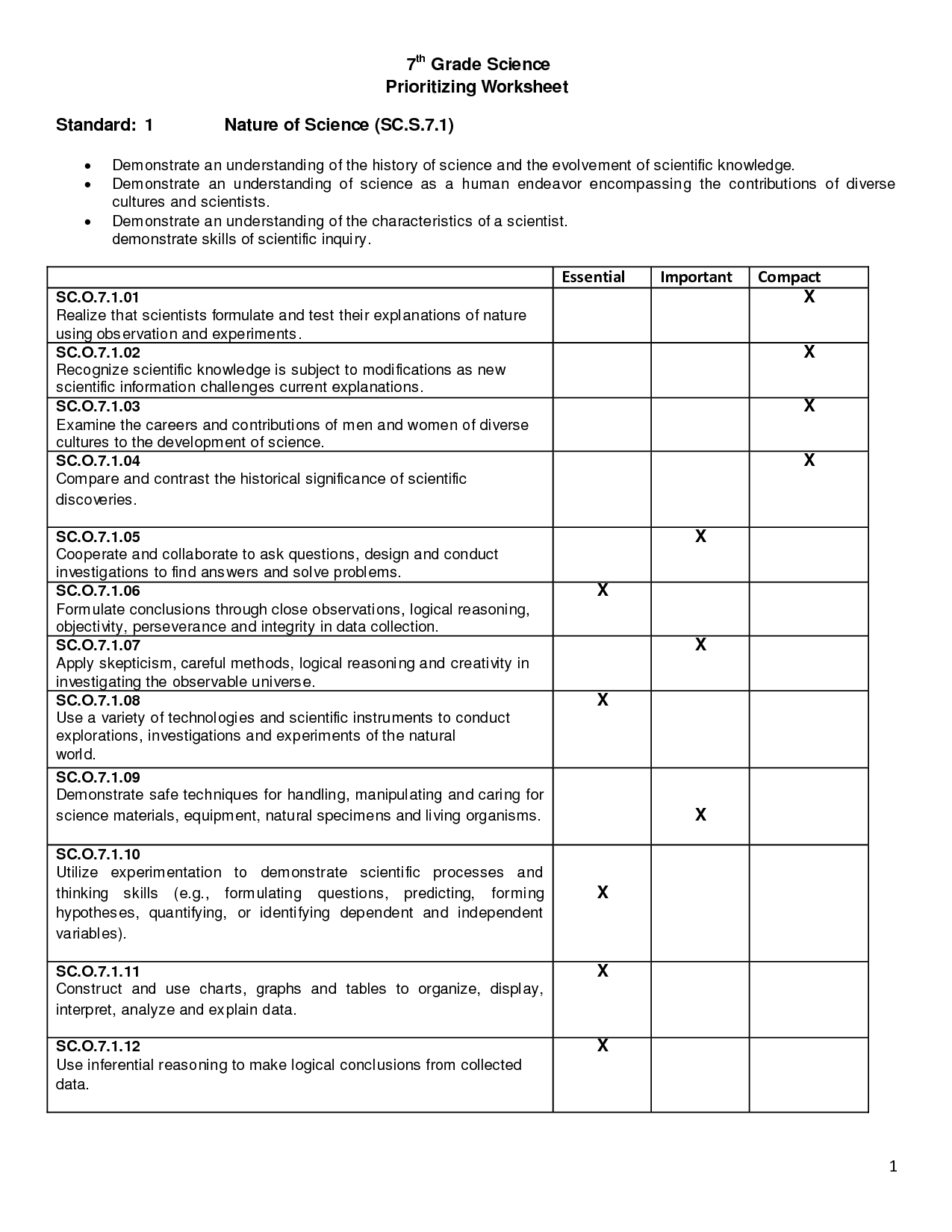 6th Grade World History Worksheet